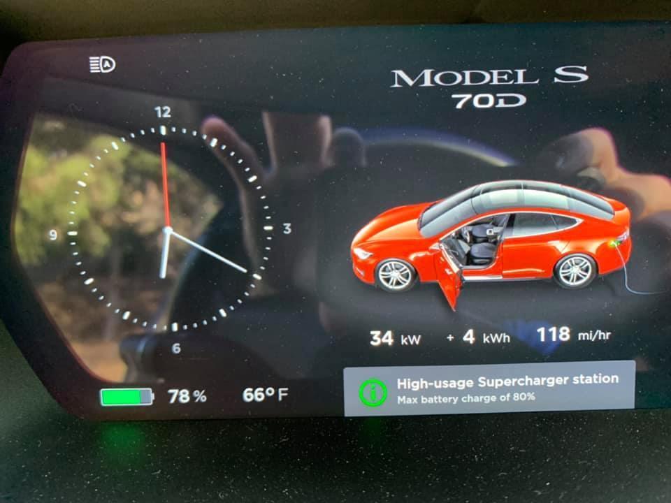 Tesla limite chaque SuperChargers à une quantité de charge de 80% pour réduire le temps d'attente