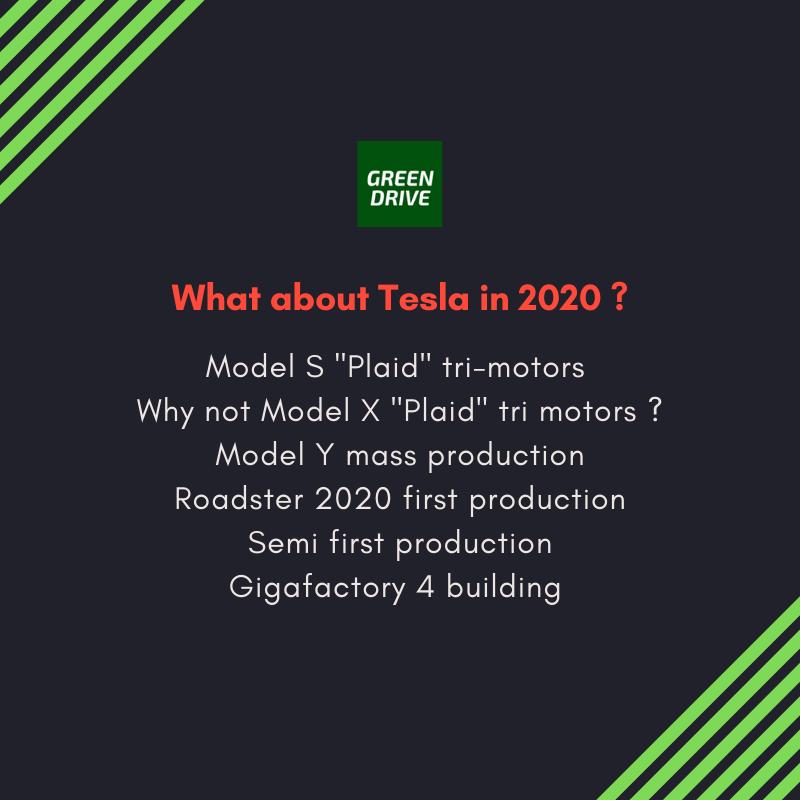 Quoi de prévu pour Tesla en 2020 ?